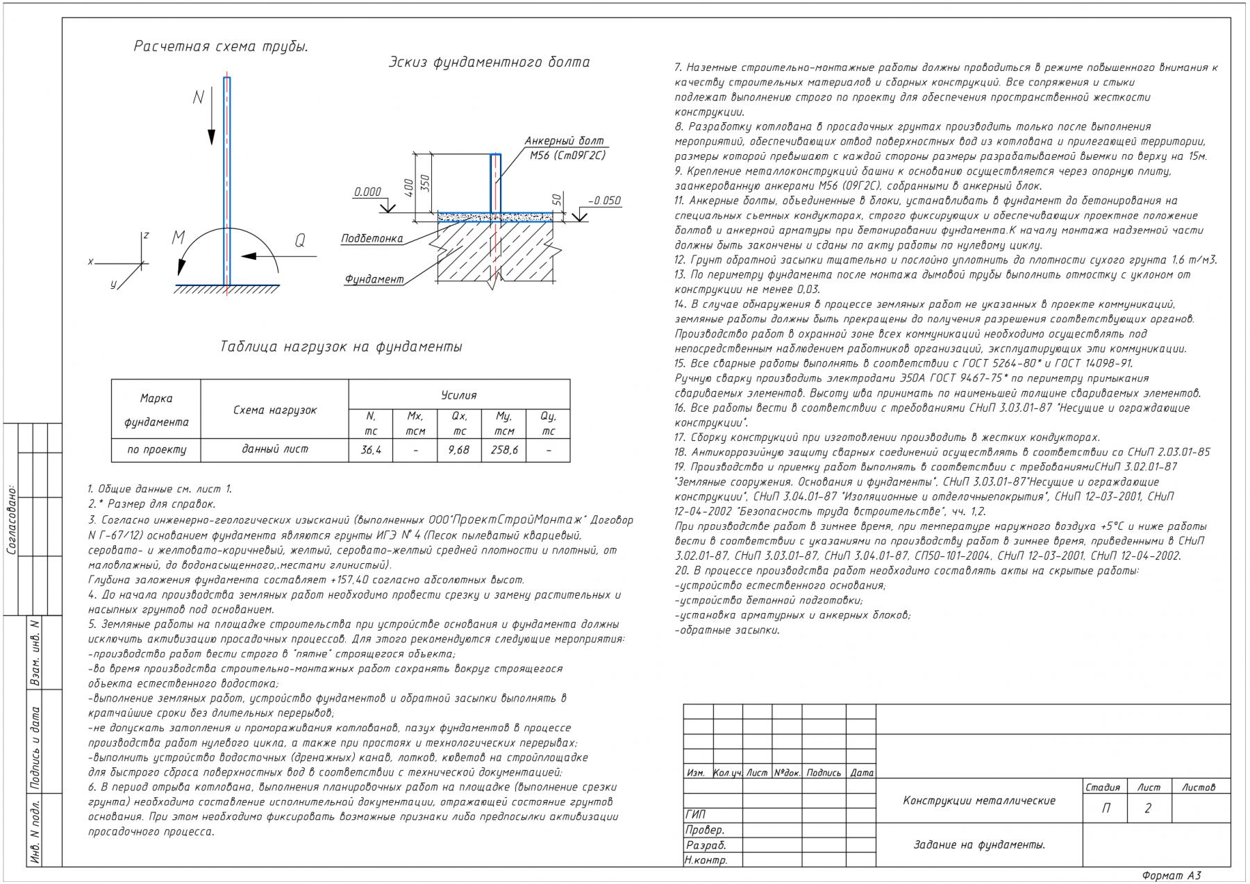 КМ (2)