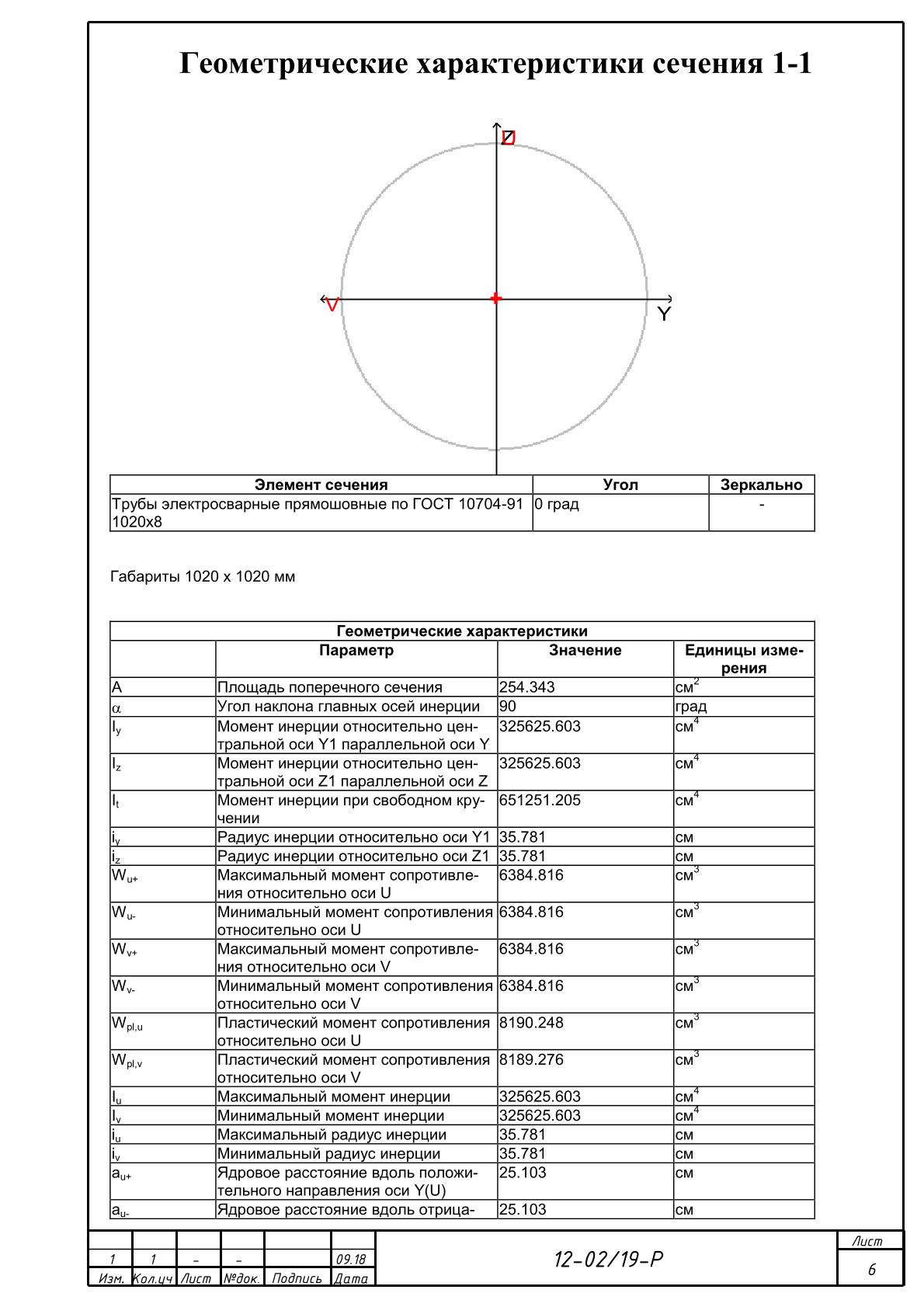 прочностной расчет (2)