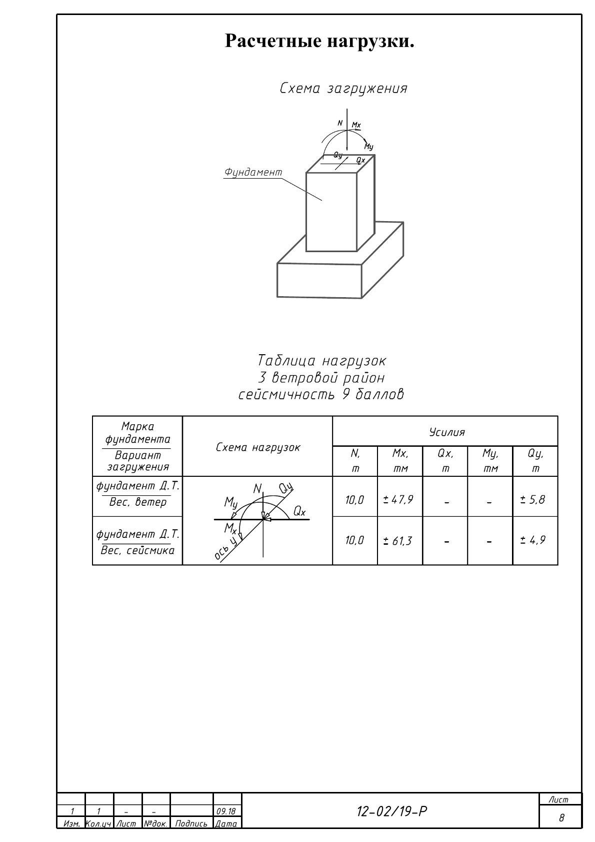 прочностной расчет (4)