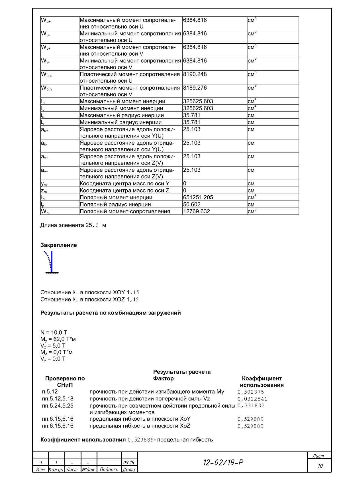прочностной расчет (6)