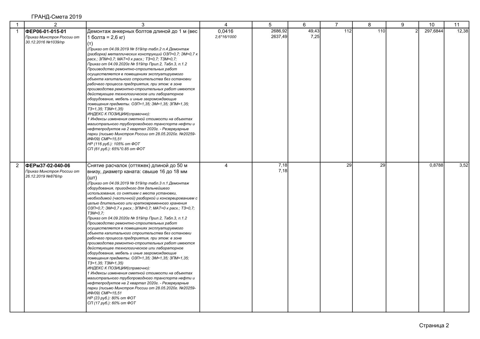 Сметная документация (2)