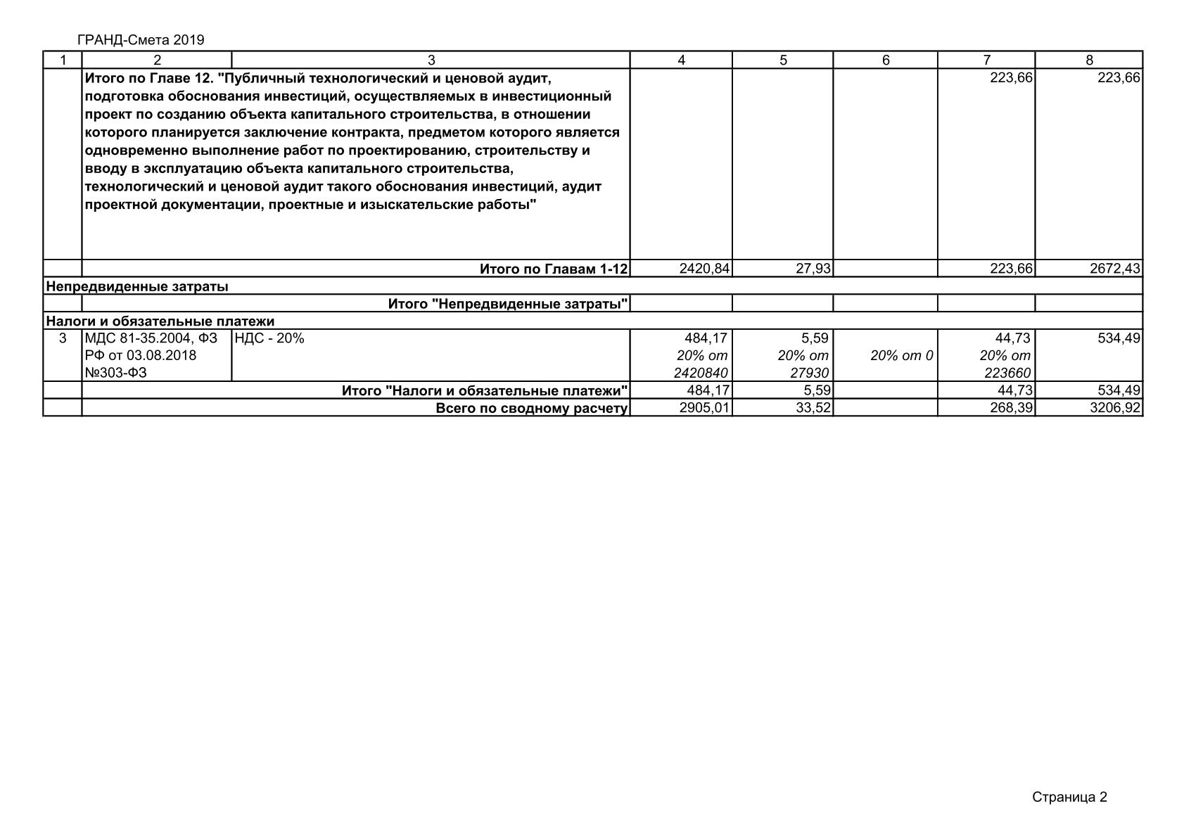 Сметная документация (6)