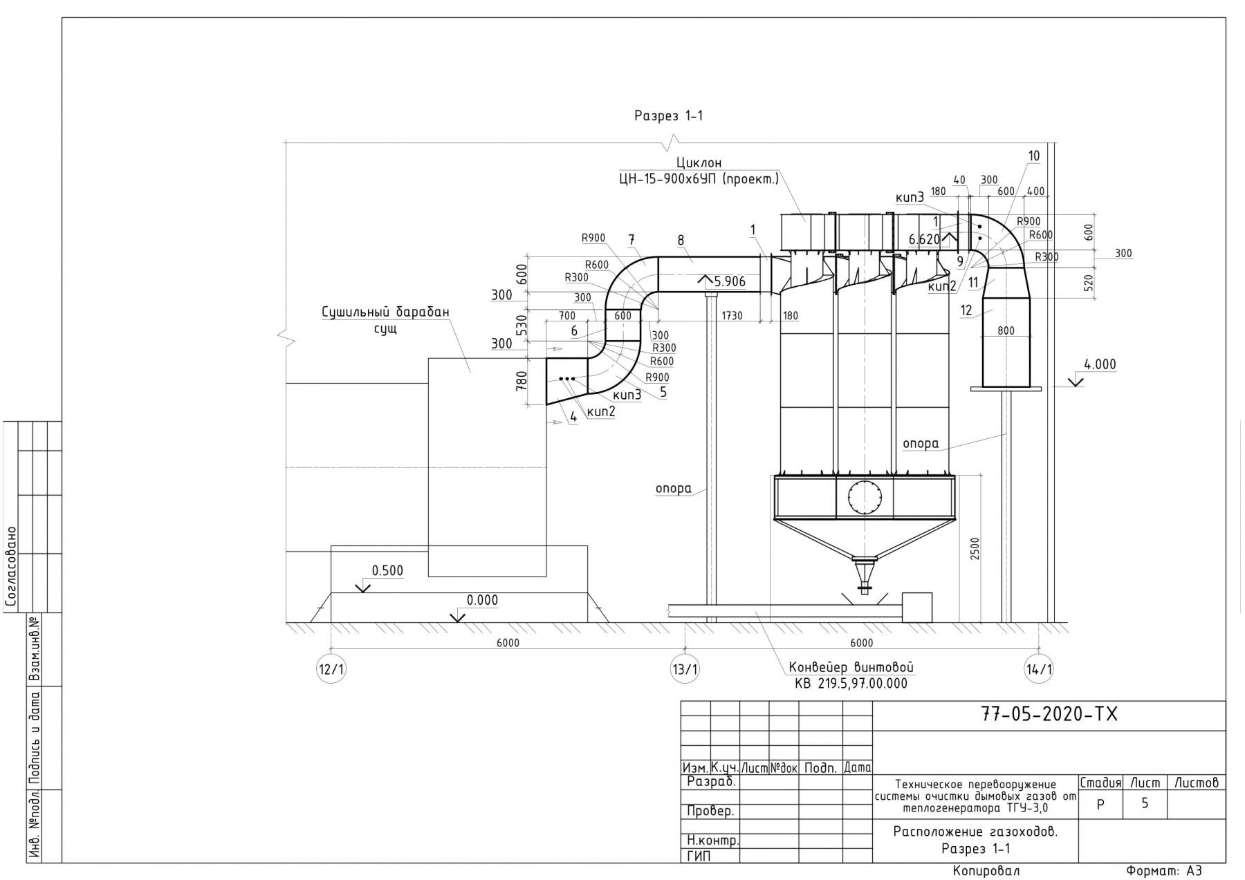 ТМ (2)