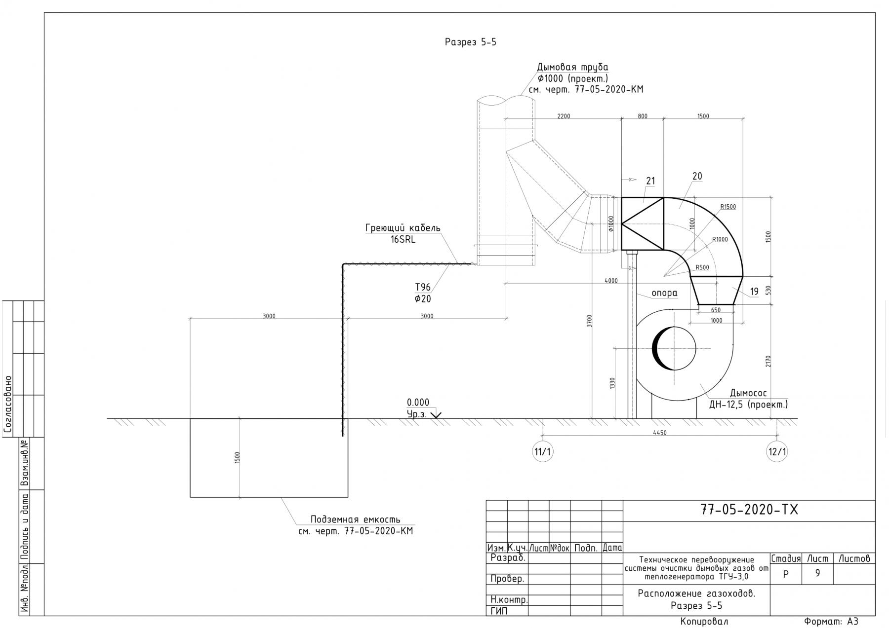 ТМ (5)